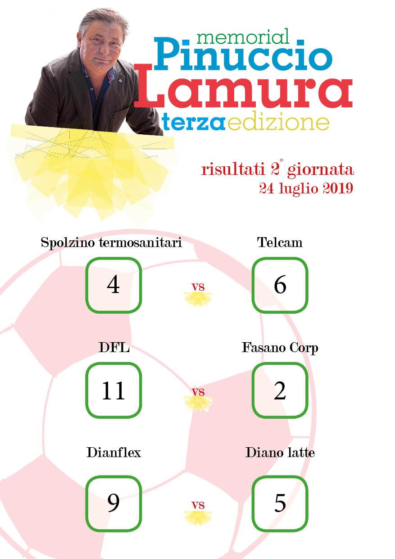 Memorial-Pinuccio-Lamura-risultati-2-giornata